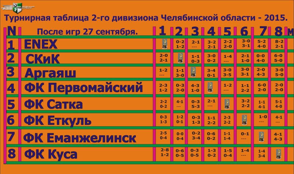 таблицы турнирные программа
