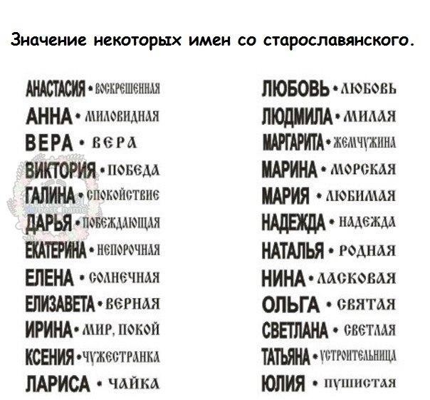 Тайна и значение имени: женские имена, мужские имена