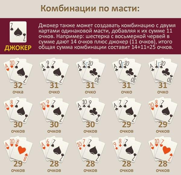 pravila-igri-v-seku-21-karta