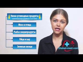 Как снизить сахар в крови при диабете 1 и 2 типа