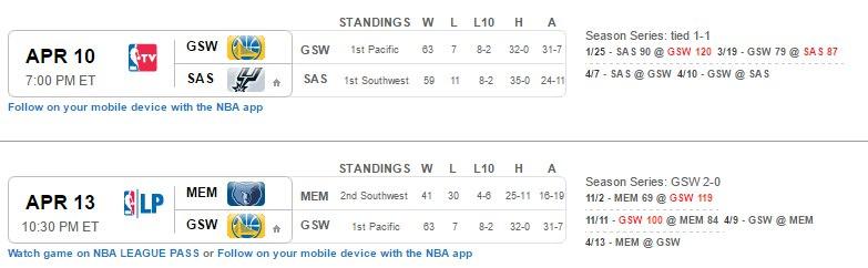 Последние матчи Golden State Warriors 2016