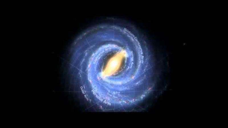 Движение Земли Солнца и планет в галактике