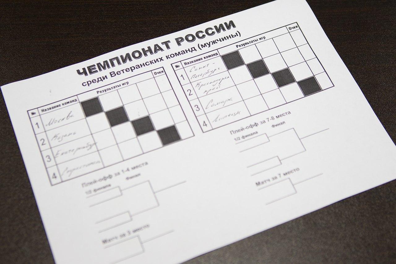 Жеребьевка чемпионата России 2015 среди команд-ветеранов