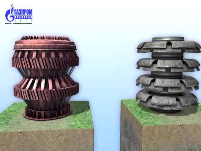 Вся цепочка добычи и подготовки природного газа