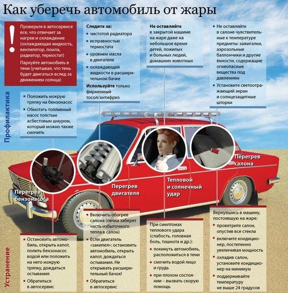 Как Правильно Сделать | СТРОИТЕЛЬСТВО | ВКонтакте