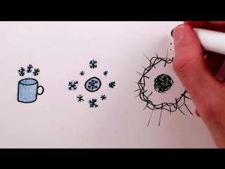 Происхождение квантовой механики