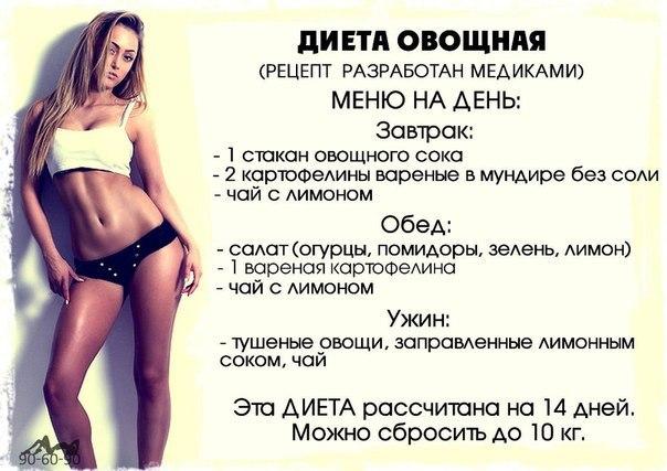 Рецепт эффективного похудения в домашних условиях