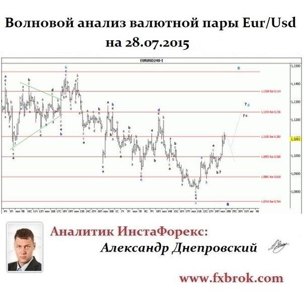 Лучший брокер Азии и СНГ- InstaForex теперь в  Днепропетровске. - Страница 21 -EpmGErnsvg