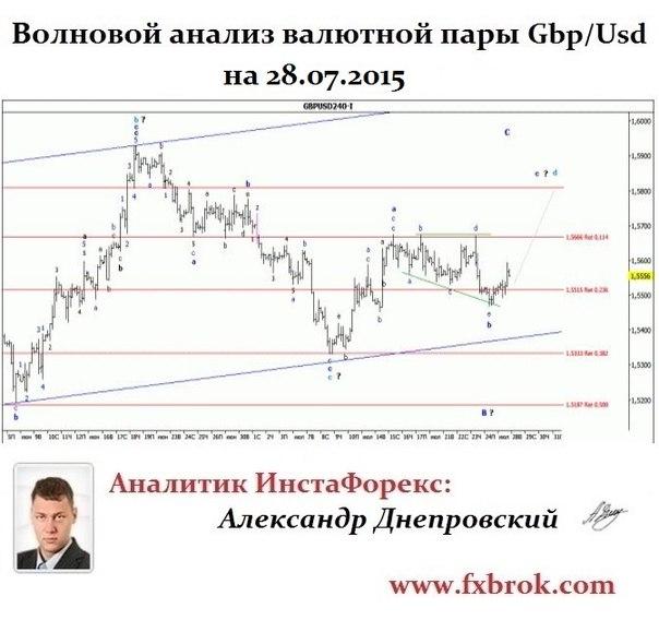 Лучший брокер Азии и СНГ- InstaForex теперь в  Днепропетровске. - Страница 21 YP7OEdlv3KQ