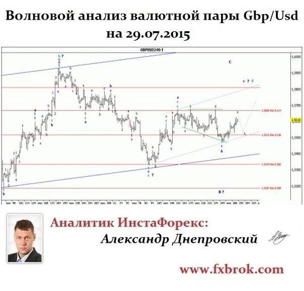 Лучший брокер Азии и СНГ- InstaForex теперь в  Днепропетровске. - Страница 21 Dcx1wMpxNWQ