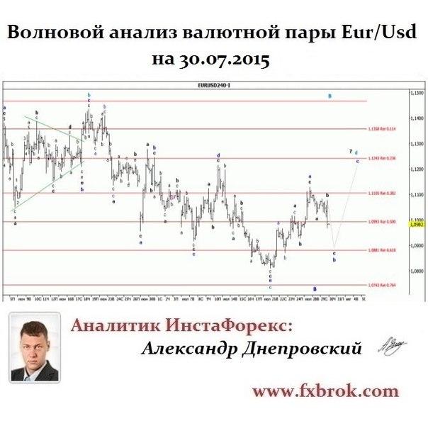 Лучший брокер Азии и СНГ- InstaForex теперь в  Днепропетровске. - Страница 21 8KIdpGjt39E