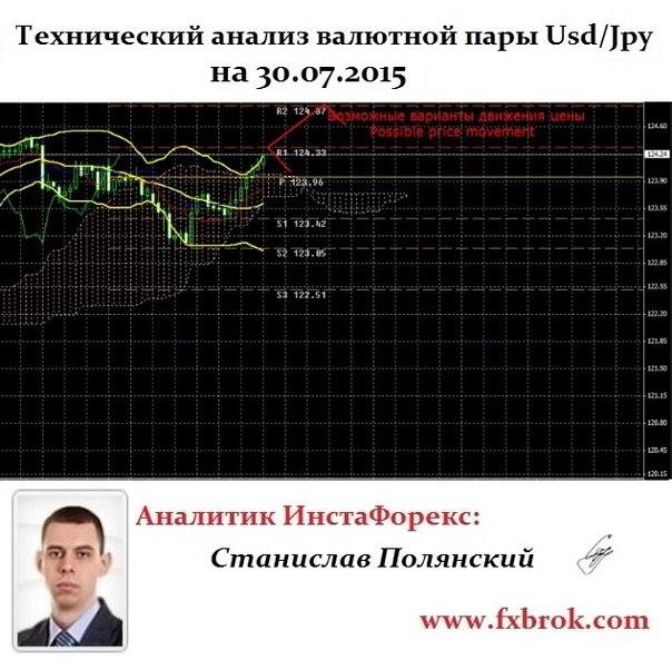 Лучший брокер Азии и СНГ- InstaForex теперь в  Днепропетровске. - Страница 21 Cs-InLNvSEs