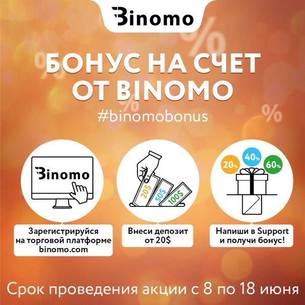 Лучший брокер бинарных опционов - Binomo 6e-MApA7zM4