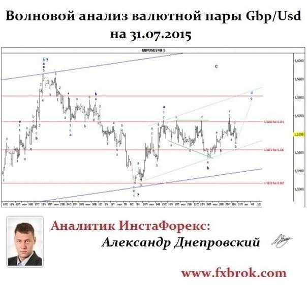 Лучший брокер Азии и СНГ- InstaForex теперь в  Днепропетровске. - Страница 21 UDvPo2oJFvY