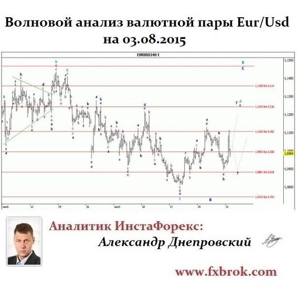 Лучший брокер Азии и СНГ- InstaForex теперь в  Днепропетровске. - Страница 21 O886iYzikrI