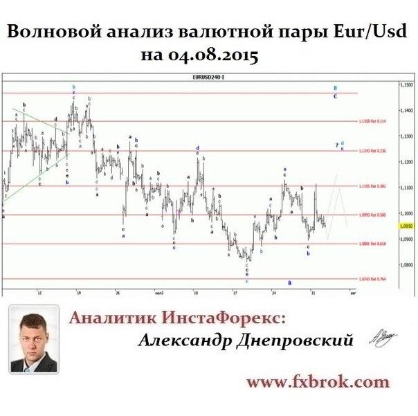 Лучший брокер Азии и СНГ- InstaForex теперь в  Днепропетровске. - Страница 21 Y8cgLys0oPc