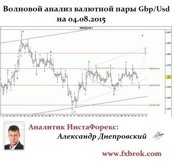Лучший брокер Азии и СНГ- InstaForex теперь в  Днепропетровске. - Страница 21 AotvyURCD9g
