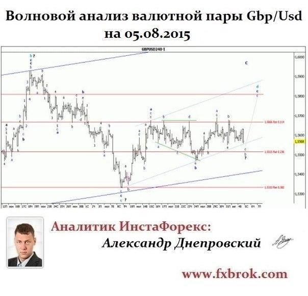 Лучший брокер Азии и СНГ- InstaForex теперь в  Днепропетровске. - Страница 21 9qGTrTIbnyA