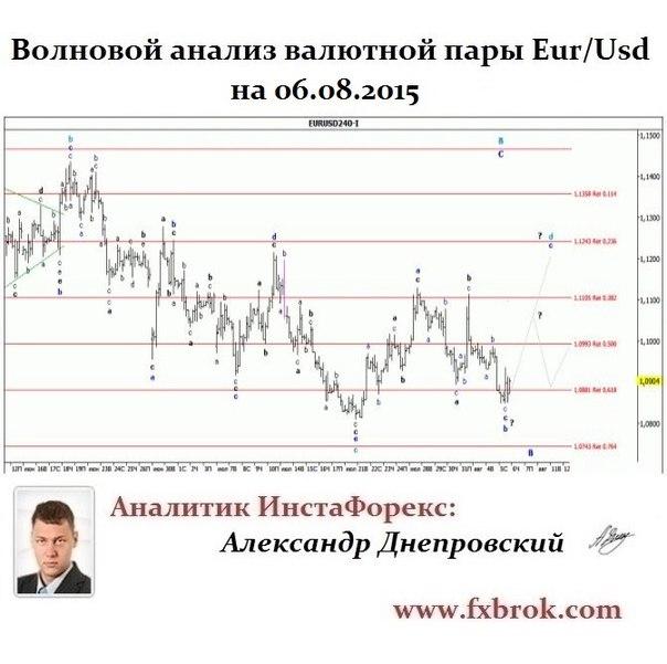 Лучший брокер Азии и СНГ- InstaForex теперь в  Днепропетровске. - Страница 21 1DaNSh-qSLo