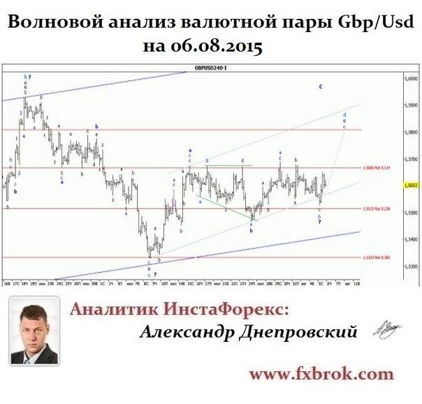 Лучший брокер Азии и СНГ- InstaForex теперь в  Днепропетровске. - Страница 21 ADZ_jWhiOdo