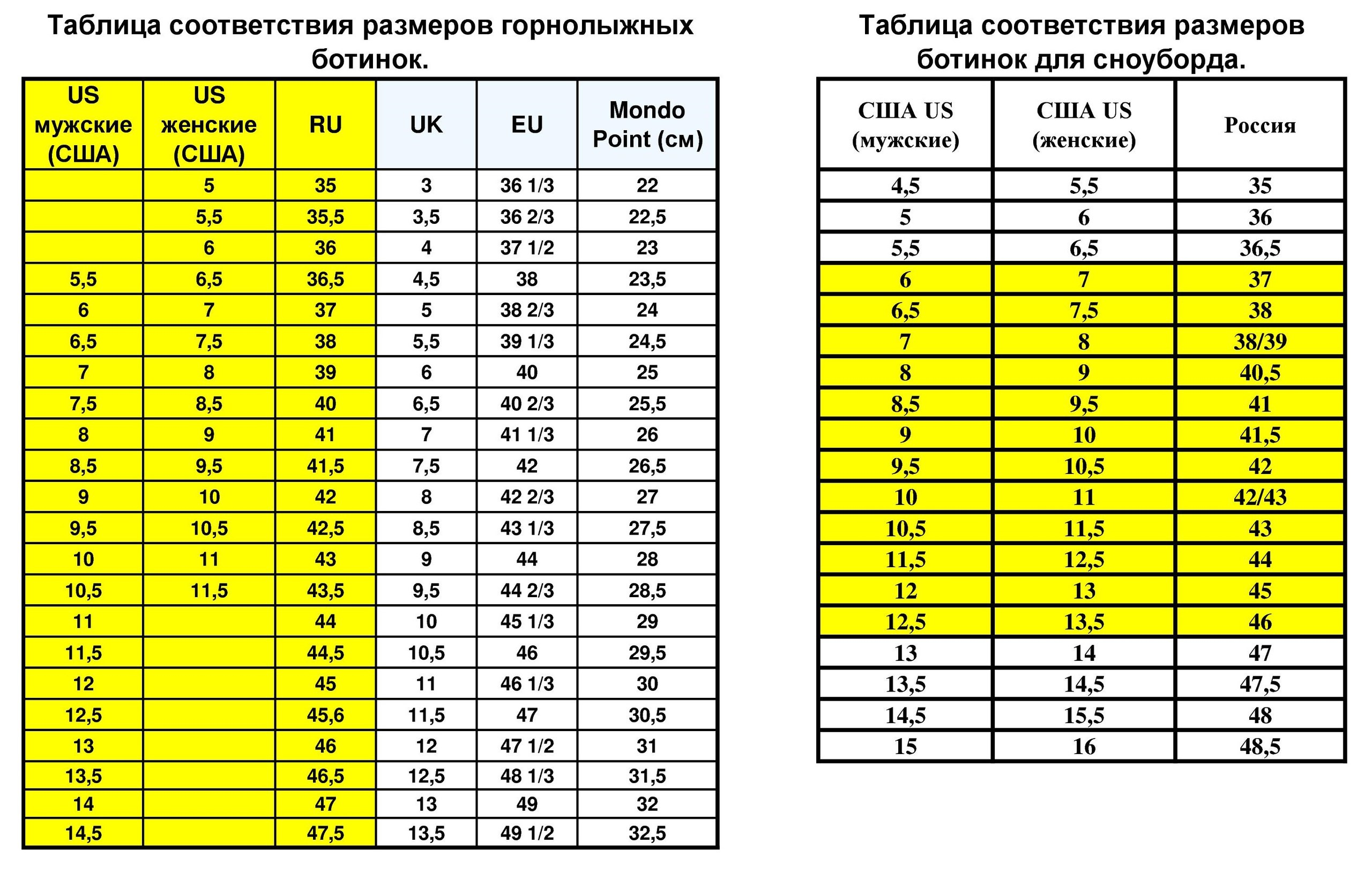 crockid детская одежда украина