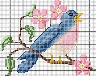 Прикольные Птички Схемы Для Вышивки Крестом