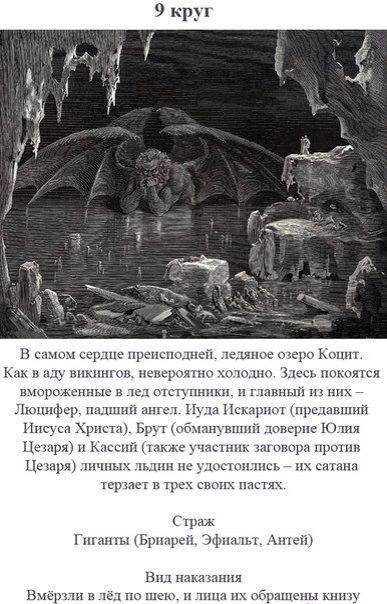 Представляем Вашему вниманию 9 красочных и подробных кругов ада из