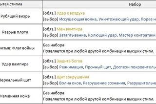 Игровые Автоматы Саратов