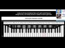 видеоурок игры на пианино Моцарт Сумерки