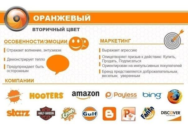 Влияние цвета на маркетинг и продажи