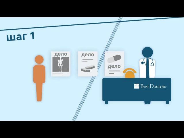 Онкострахование Медицина без границ Бест Докторс