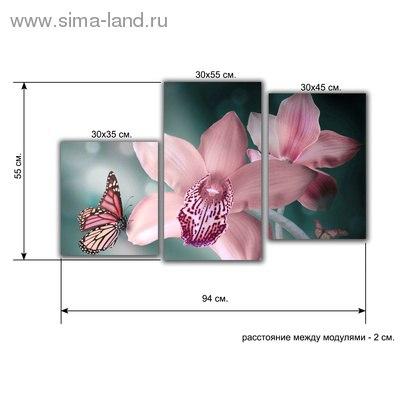 модульные картины в интернет магазине
