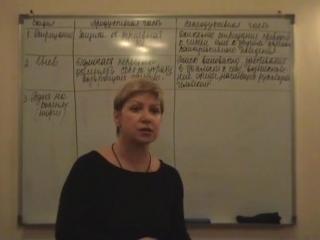 05 Процесс переживания утраты. Лекции по Зависимости и Созависимости (Валентина Новикова)
