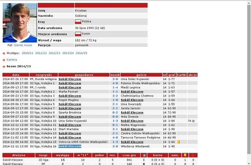 Статистика 3 лиги Польши
