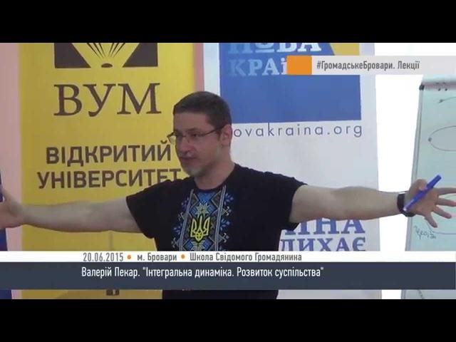 Валерій Пекар Інтегральна динаміка Розвиток суспільства