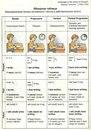 таблица видо-временных форм английского глагола скачать в хорошем разрешении