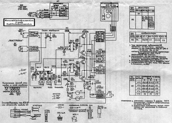 оттуда Эпу Ария 2-ЭПУ-71СМ