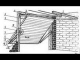 Самодельные вертикальные ворота для гаража