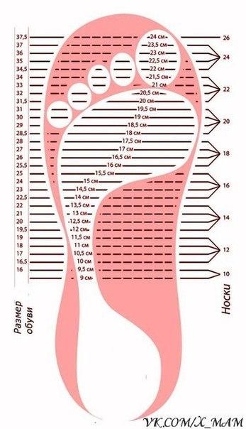 Таблица размеров детской обуви 👣 Сохраняйте на стену ☝