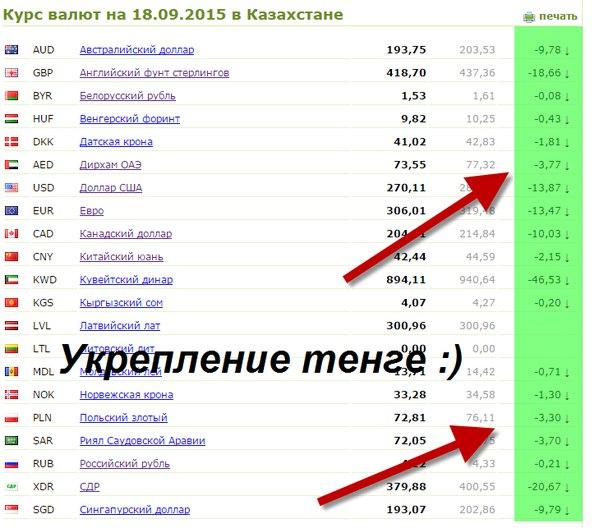 Рейтинг iso топ 50 криптовалюта-6