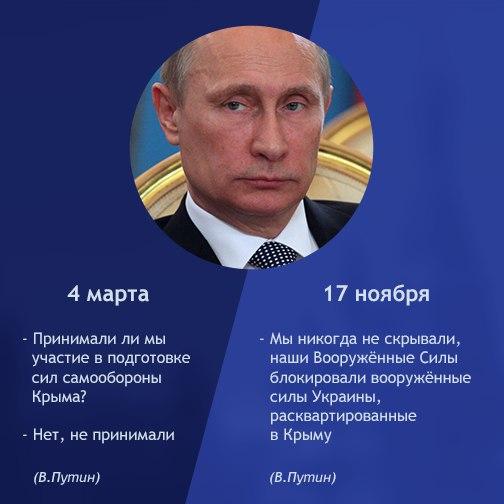 """""""Путина могут переубедить только три человека"""", - российский политолог - Цензор.НЕТ 877"""