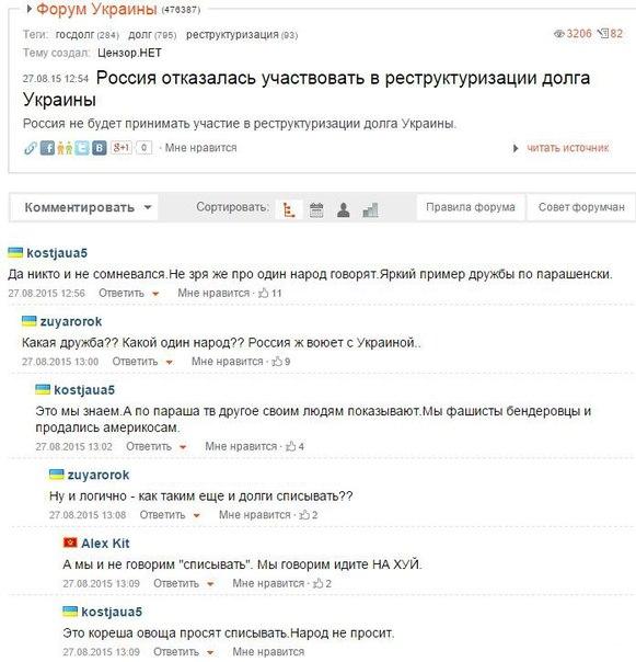 Международное агентство Fitch понизило кредитный рейтинг Украины до уровня С - Цензор.НЕТ 2002