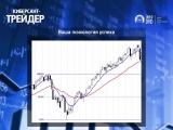 Базовый курс по торговле на рынке FORTS: УРОК 6