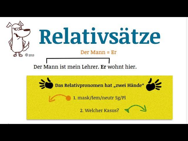 Lerne Deutsch: Relativsätze. TEIL 1