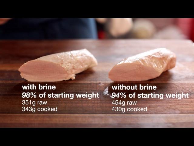 Equilibrium Brining • ChefSteps Demo