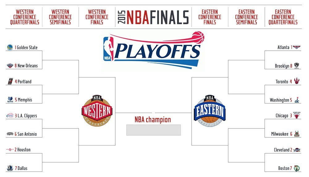 last year's nba playoff bracket - 960×550