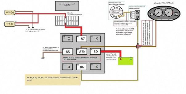 Подключение ПТФ (схема) е36