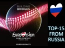 Eurovision 2015. TOP-15 based on votes from 150 Russian peoples.