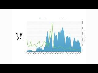 Вывод продукта на новых территориях (Елизавета Алексеенко, 2Gis) - ProductCamp