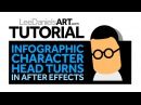 After Effects Tutorial | Infographic Character Head Turns